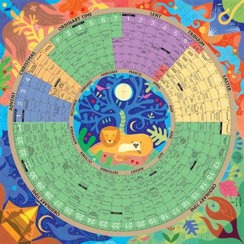 Circular liturgical calendar